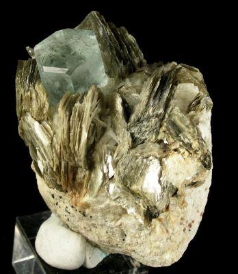Beryl (Var: Aquamarine), Muscovite, Albite